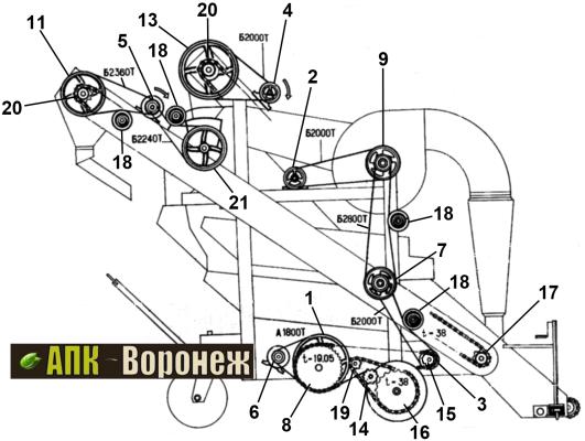 Схема расположение цепей